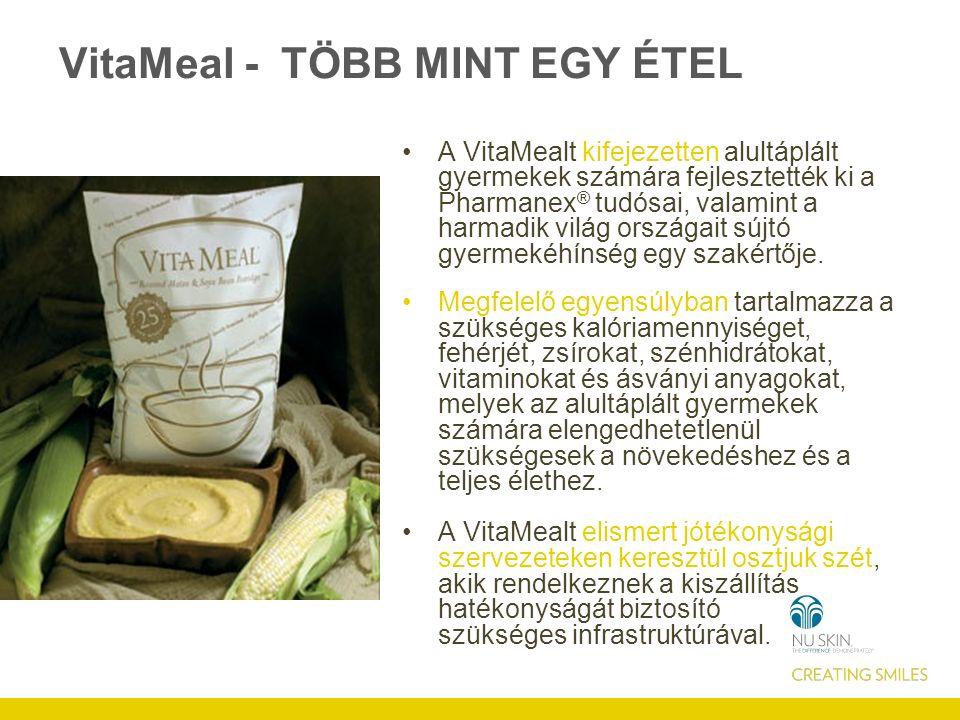 VitaMeal 25 féle vitamin és ásványi anyag Egészséges test és lélek Oktatás az iskolai étkeztetésen keresztül Munka- lehetőségek Kitörés a szegénység- körforgásból VitaMeal – A SZEGÉNYSÉG-KÖRFORGÁS MEGTÖRÉSE