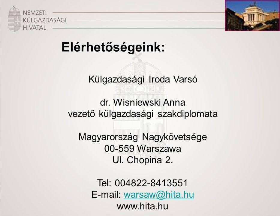 Elérhetőségeink: Külgazdasági Iroda Varsó dr.