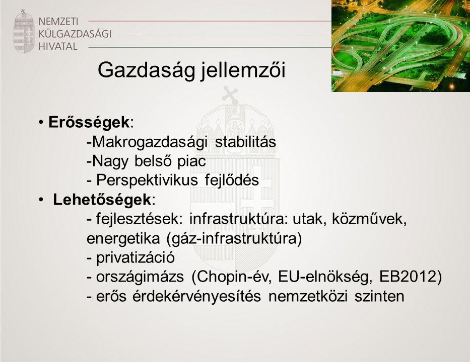 Gazdaság jellemzői Erősségek: -Makrogazdasági stabilitás -Nagy belső piac - Perspektivikus fejlődés Lehetőségek: - fejlesztések: infrastruktúra: utak, közművek, energetika (gáz-infrastruktúra) - privatizáció - országimázs (Chopin-év, EU-elnökség, EB2012) - erős érdekérvényesítés nemzetközi szinten
