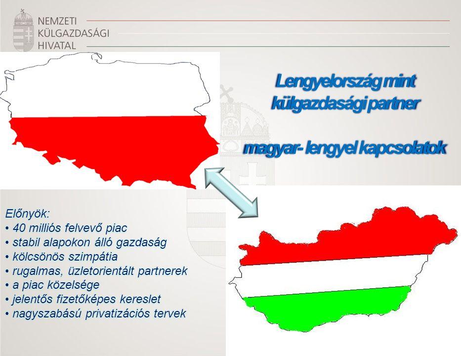 Lengyelország mint külgazdasági partner magyar- lengyel kapcsolatok