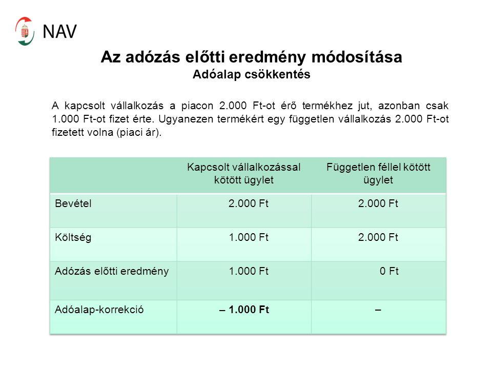 Az adózás előtti eredmény módosítása Adóalap csökkentés A kapcsolt vállalkozás a piacon 2.000 Ft-ot érő termékhez jut, azonban csak 1.000 Ft-ot fizet érte.