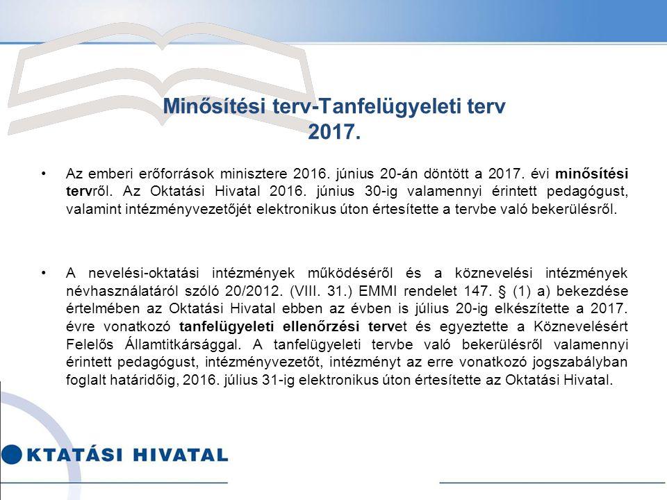 Minősítési terv-Tanfelügyeleti terv 2017. Az emberi erőforrások minisztere 2016.