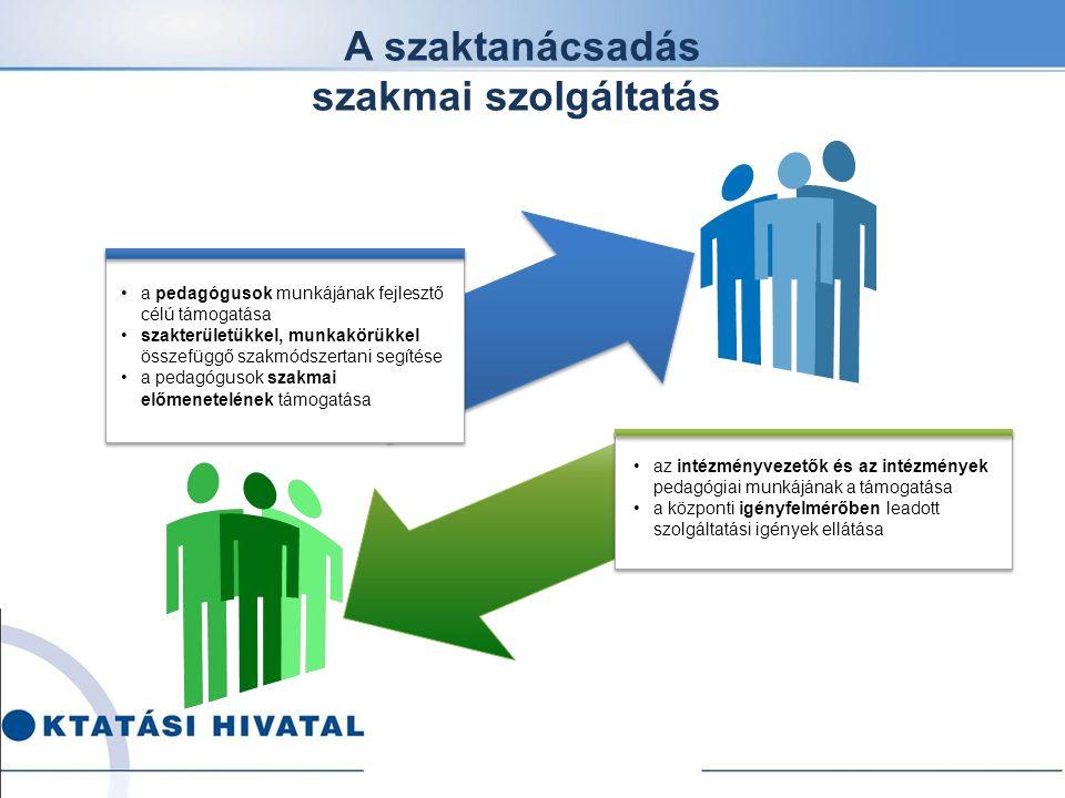 A szaktanácsadás szakmai szolgáltatás a pedagógusok munkájának fejlesztő célú támogatása szakterületükkel, munkakörükkel összefüggő szakmódszertani segítése a pedagógusok szakmai előmenetelének támogatása az intézményvezetők és az intézmények pedagógiai munkájának a támogatása a központi igényfelmérőben leadott szolgáltatási igények ellátása