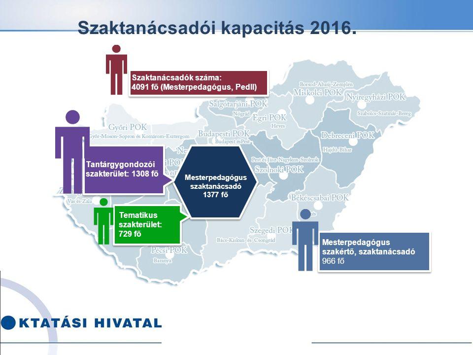 Szaktanácsadói kapacitás 2016.