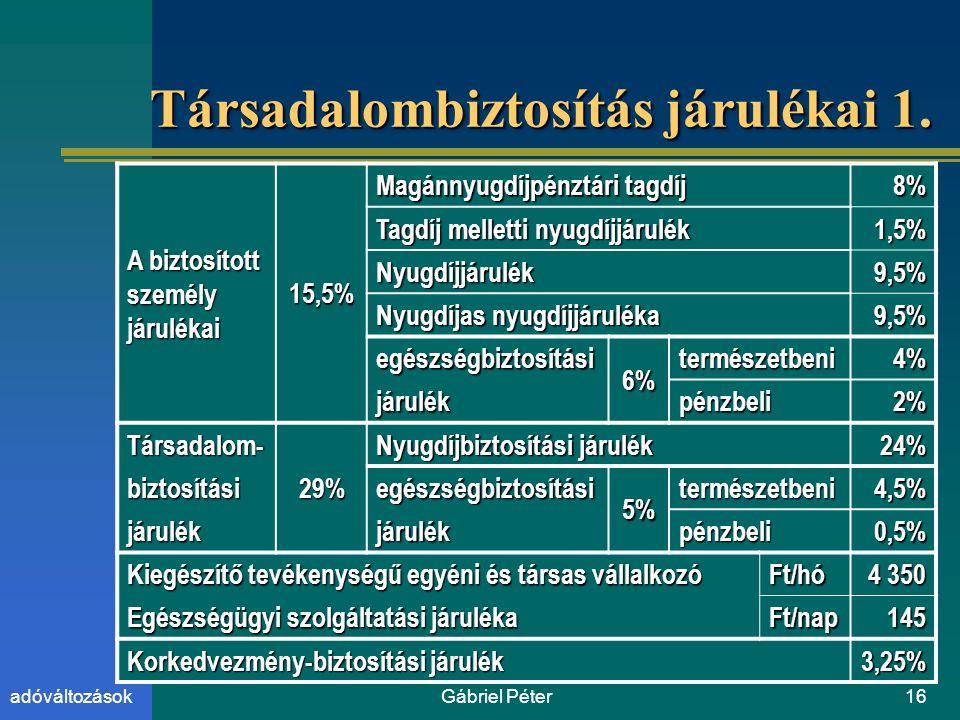 Gábriel Péter16adóváltozások Társadalombiztosítás járulékai 1.