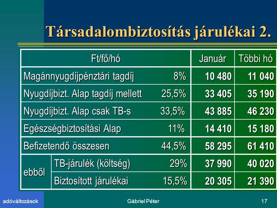 Gábriel Péter17adóváltozások Társadalombiztosítás járulékai 2.