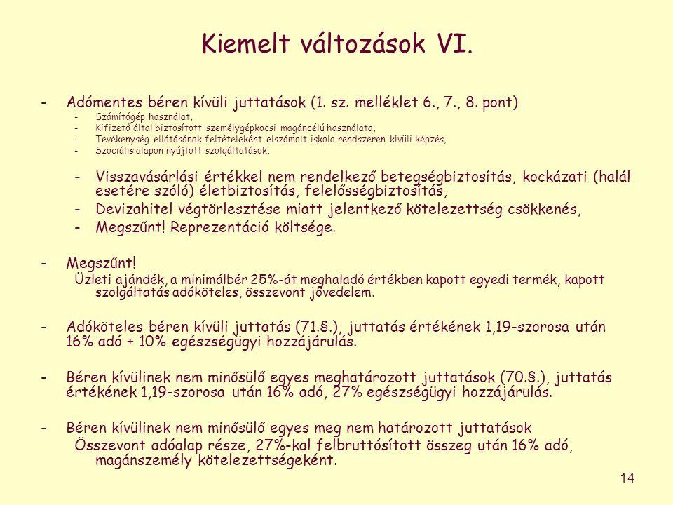 Kiemelt változások VI. -Adómentes béren kívüli juttatások (1.