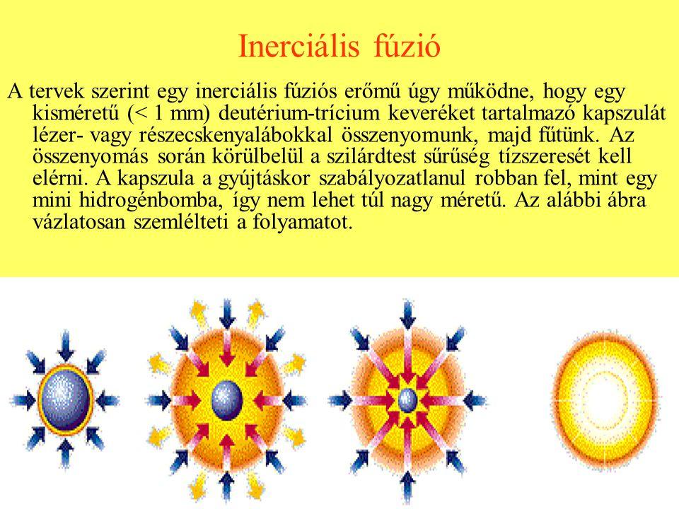 Inerciális fúzió A tervek szerint egy inerciális fúziós erőmű úgy működne, hogy egy kisméretű (< 1 mm) deutérium-trícium keveréket tartalmazó kapszulát lézer- vagy részecskenyalábokkal összenyomunk, majd fűtünk.