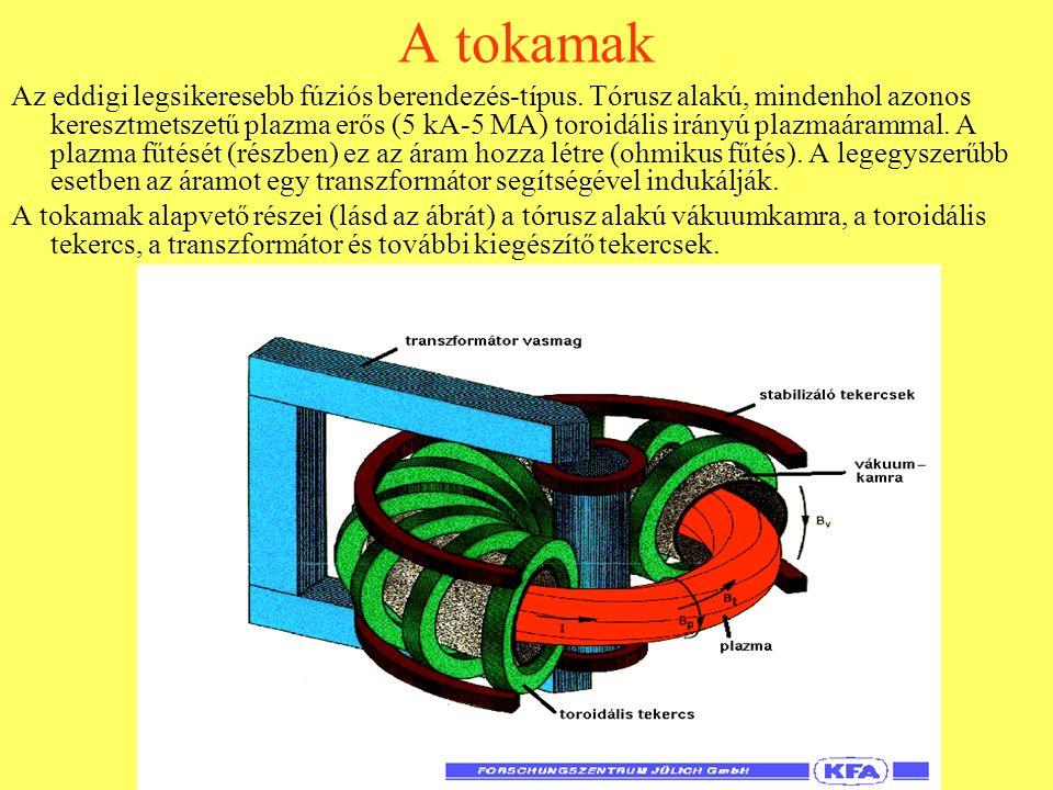 A tokamak Az eddigi legsikeresebb fúziós berendezés-típus. Tórusz alakú, mindenhol azonos keresztmetszetű plazma erős (5 kA-5 MA) toroidális irányú pl