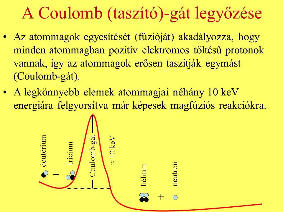 Példa: Mekkora hőmérsékleten éri el az atommagok átlagos mozgási energiája a 10 keV Coulomb-gátat.