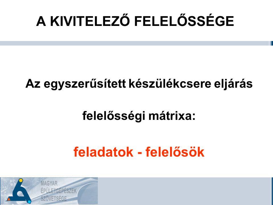 F E L E L Ő S Gyártó/ forgalmazó TervezőKivitelezőÜzembeh.Felhaszn.