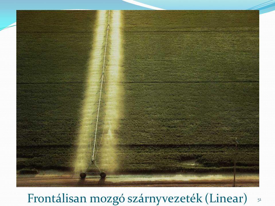 Frontálisan mozgó szárnyvezeték (Linear) 51