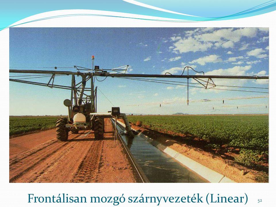 Frontálisan mozgó szárnyvezeték (Linear) 52