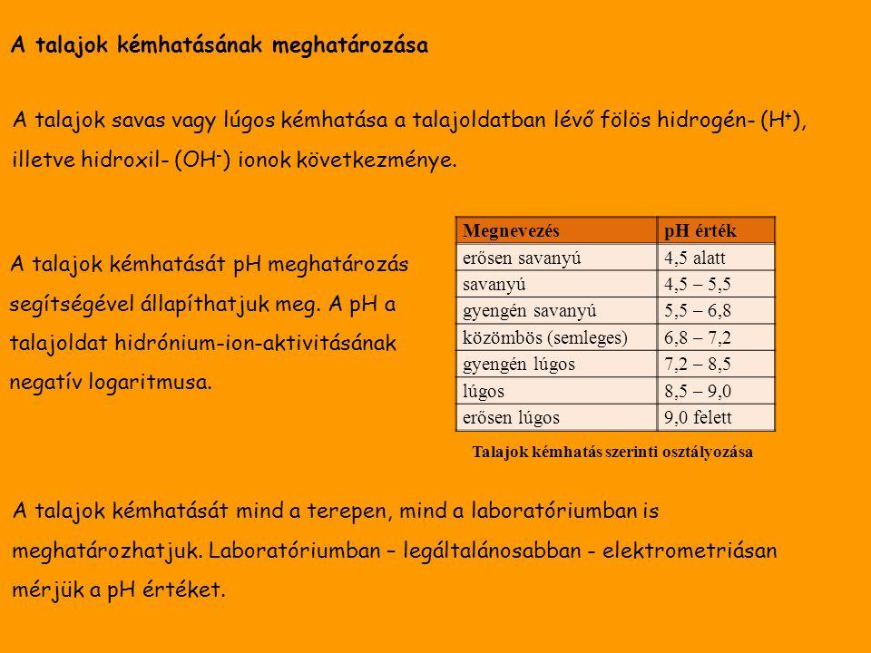 A talajok kémhatásának meghatározása MegnevezéspH érték erősen savanyú4,5 alatt savanyú4,5 – 5,5 gyengén savanyú5,5 – 6,8 közömbös (semleges)6,8 – 7,2 gyengén lúgos7,2 – 8,5 lúgos8,5 – 9,0 erősen lúgos9,0 felett Talajok kémhatás szerinti osztályozása A talajok savas vagy lúgos kémhatása a talajoldatban lévő fölös hidrogén- (H + ), illetve hidroxil- (OH - ) ionok következménye.