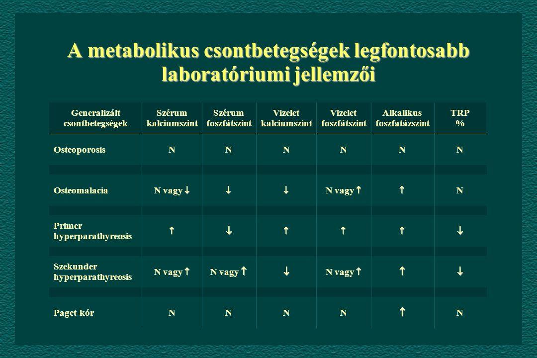A metabolikus csontbetegségek legfontosabb laboratóriumi jellemzői