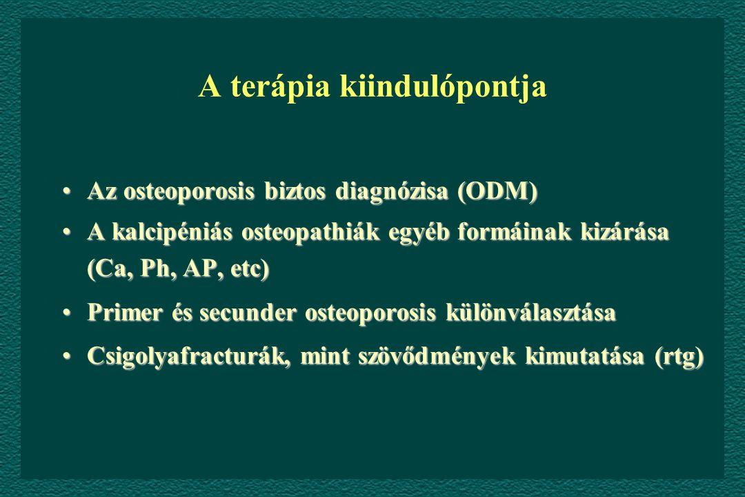 A terápia kiindulópontja Az osteoporosis biztos diagnózisa (ODM)Az osteoporosis biztos diagnózisa (ODM) A kalcipéniás osteopathiák egyéb formáinak kizárása (Ca, Ph, AP, etc)A kalcipéniás osteopathiák egyéb formáinak kizárása (Ca, Ph, AP, etc) Primer és secunder osteoporosis különválasztásaPrimer és secunder osteoporosis különválasztása Csigolyafracturák, mint szövődmények kimutatása (rtg)Csigolyafracturák, mint szövődmények kimutatása (rtg)