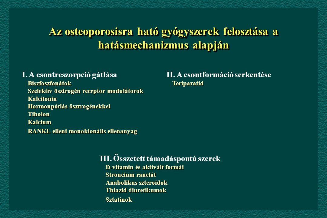 Az osteoporosisra ható gyógyszerek felosztása a hatásmechanizmus alapján I. A csontreszorpció gátlásaBiszfoszfonátok Szelektív ösztrogén receptor modu