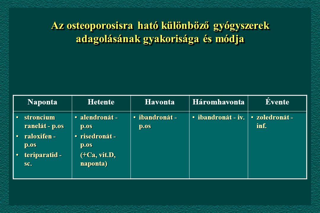 Az osteoporosisra ható különböző gyógyszerek adagolásának gyakorisága és módja NapontaHetenteHavontaHáromhavontaÉvente stroncium ranelát - p.osstroncium ranelát - p.os raloxifen - p.osraloxifen - p.os teriparatid - sc.teriparatid - sc.
