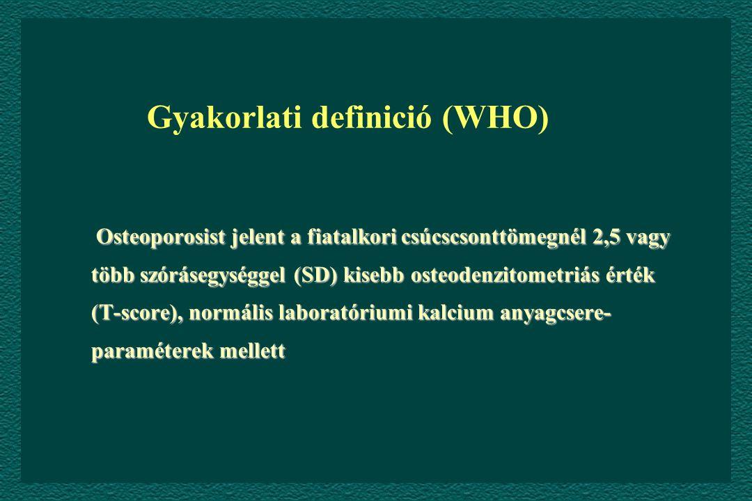 Gyakorlati definició (WHO) Osteoporosist jelent a fiatalkori csúcscsonttömegnél 2,5 vagy több szórásegységgel (SD) kisebb osteodenzitometriás érték (T-score), normális laboratóriumi kalcium anyagcsere- paraméterek mellett Osteoporosist jelent a fiatalkori csúcscsonttömegnél 2,5 vagy több szórásegységgel (SD) kisebb osteodenzitometriás érték (T-score), normális laboratóriumi kalcium anyagcsere- paraméterek mellett