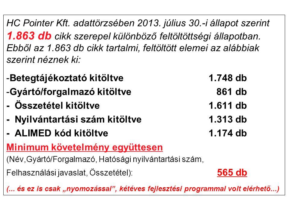 HC Pointer Kft. adattörzsében 2013.