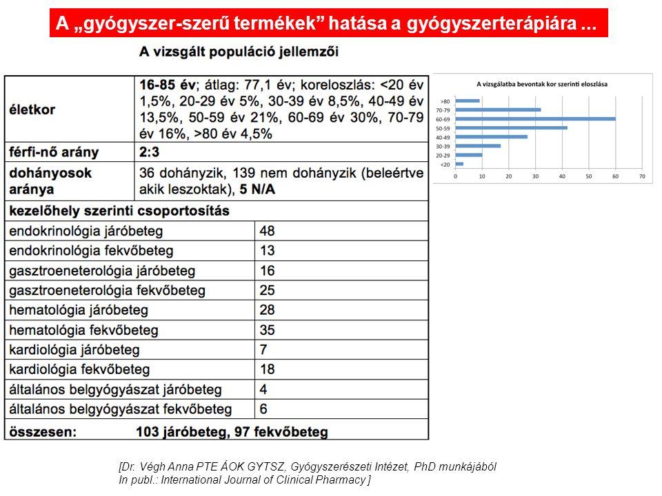 """A """"gyógyszer-szerű termékek hatása a gyógyszerterápiára..."""