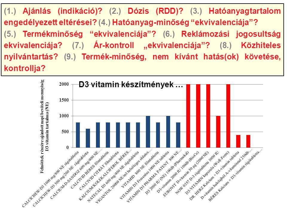 D3 vitamin készítmények … (1.) Ajánlás (indikáció).