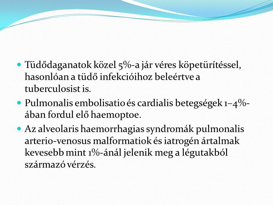 Tüdődaganatok közel 5%-a jár véres köpetürítéssel, hasonlóan a tüdő infekcióihoz beleértve a tuberculosist is.