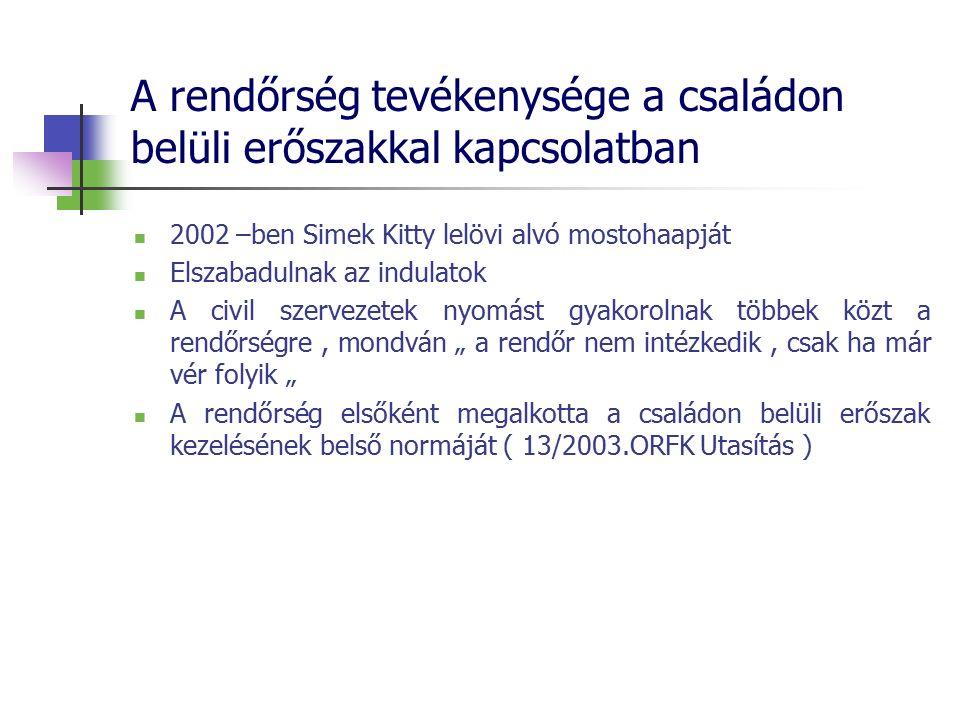 """A rendőrség tevékenysége a családon belüli erőszakkal kapcsolatban 2002 –ben Simek Kitty lelövi alvó mostohaapját Elszabadulnak az indulatok A civil szervezetek nyomást gyakorolnak többek közt a rendőrségre, mondván """" a rendőr nem intézkedik, csak ha már vér folyik """" A rendőrség elsőként megalkotta a családon belüli erőszak kezelésének belső normáját ( 13/2003.ORFK Utasítás )"""