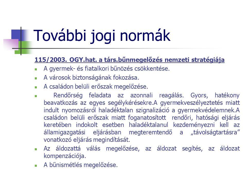 További jogi normák 115/2003. OGY.hat.
