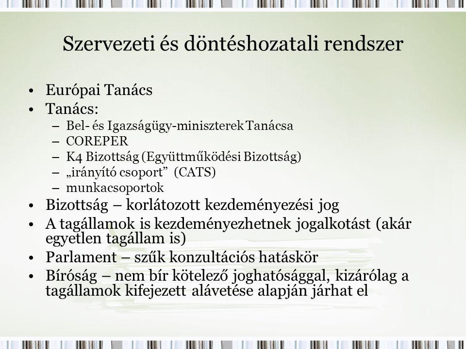 """Szervezeti és döntéshozatali rendszer Európai Tanács Tanács: –Bel- és Igazságügy-miniszterek Tanácsa –COREPER –K4 Bizottság (Együttműködési Bizottság) –""""irányító csoport (CATS) –munkacsoportok Bizottság – korlátozott kezdeményezési jog A tagállamok is kezdeményezhetnek jogalkotást (akár egyetlen tagállam is) Parlament – szűk konzultációs hatáskör Bíróság – nem bír kötelező joghatósággal, kizárólag a tagállamok kifejezett alávetése alapján járhat el"""