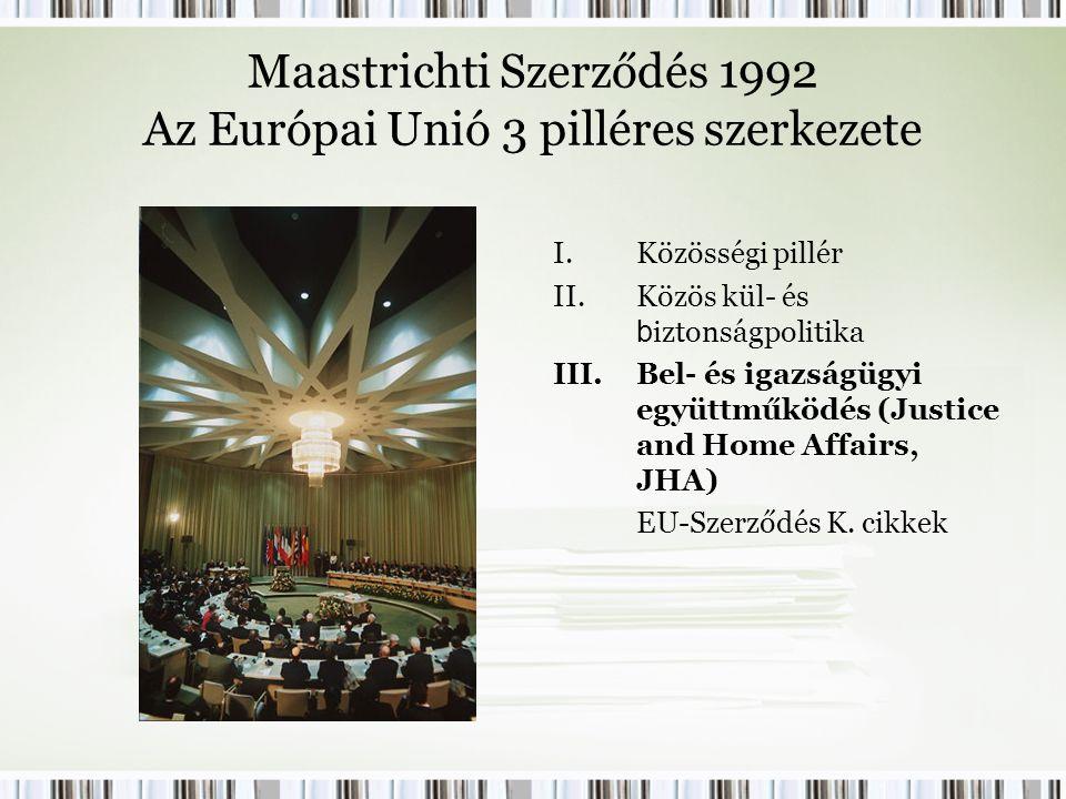 Maastrichti Szerződés 1992 Az Európai Unió 3 pilléres szerkezete I.Közösségi pillér II.Közös kül- és b iztonságpolitika III.Bel- és igazságügyi együttműködés (Justice and Home Affairs, JHA) EU-Szerződés K.