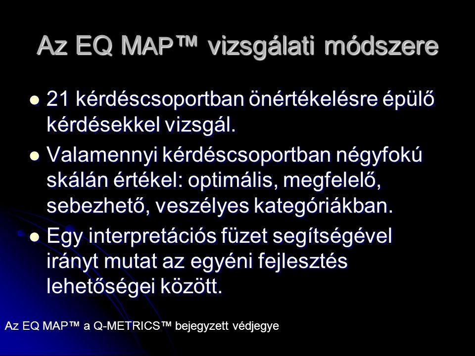 Az EQ M AP ™ vizsgálati módszere 21 kérdéscsoportban önértékelésre épülő kérdésekkel vizsgál.