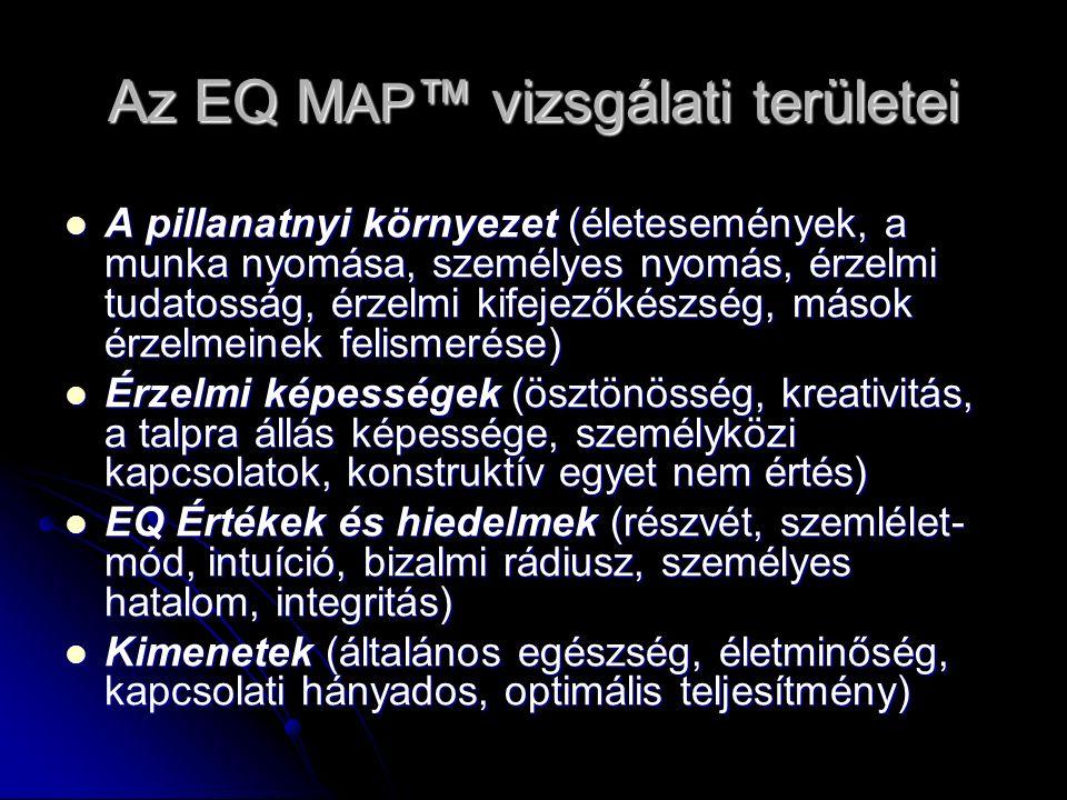 Az EQ M AP ™ vizsgálati területei A pillanatnyi környezet (életesemények, a munka nyomása, személyes nyomás, érzelmi tudatosság, érzelmi kifejezőkészség, mások érzelmeinek felismerése) A pillanatnyi környezet (életesemények, a munka nyomása, személyes nyomás, érzelmi tudatosság, érzelmi kifejezőkészség, mások érzelmeinek felismerése) Érzelmi képességek (ösztönösség, kreativitás, a talpra állás képessége, személyközi kapcsolatok, konstruktív egyet nem értés) Érzelmi képességek (ösztönösség, kreativitás, a talpra állás képessége, személyközi kapcsolatok, konstruktív egyet nem értés) EQ Értékek és hiedelmek (részvét, szemlélet- mód, intuíció, bizalmi rádiusz, személyes hatalom, integritás) EQ Értékek és hiedelmek (részvét, szemlélet- mód, intuíció, bizalmi rádiusz, személyes hatalom, integritás) Kimenetek (általános egészség, életminőség, kapcsolati hányados, optimális teljesítmény) Kimenetek (általános egészség, életminőség, kapcsolati hányados, optimális teljesítmény)