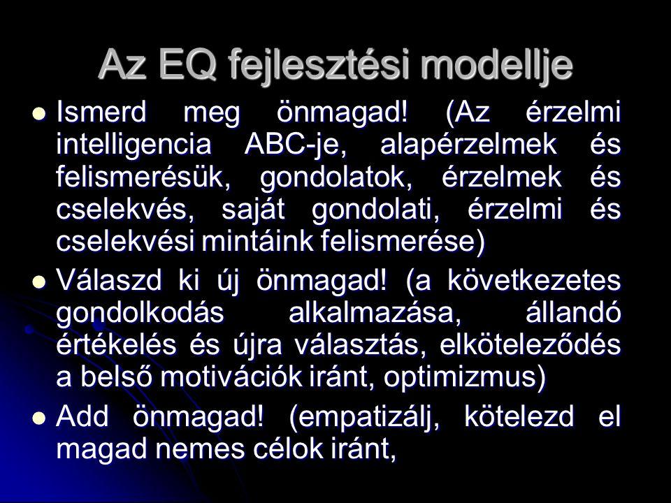Az EQ fejlesztési modellje Ismerd meg önmagad.