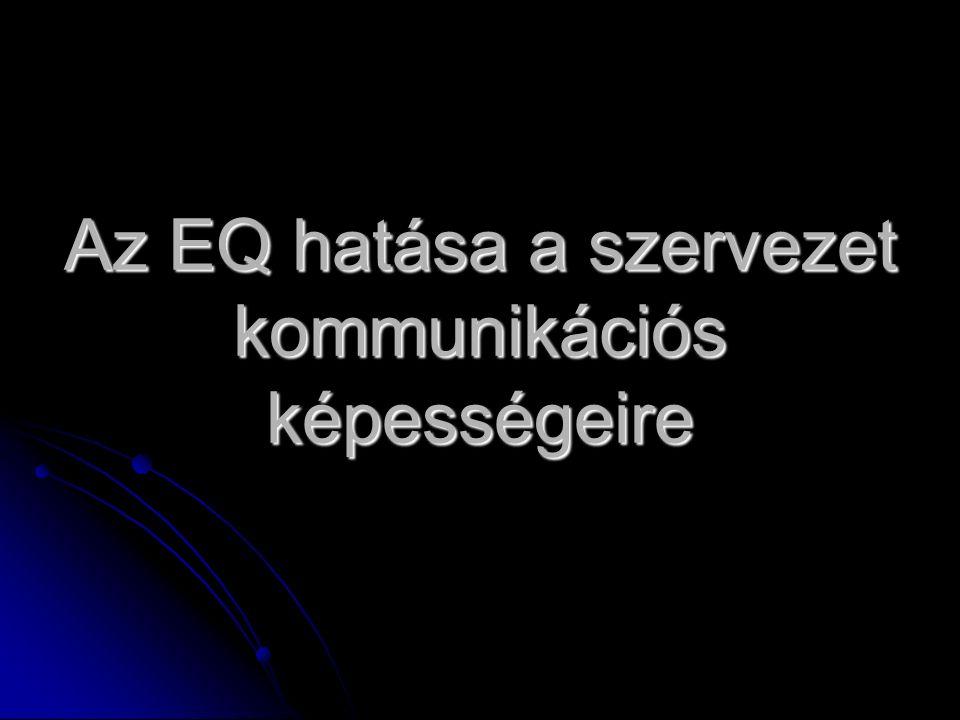 Az EQ hatása a szervezet kommunikációs képességeire