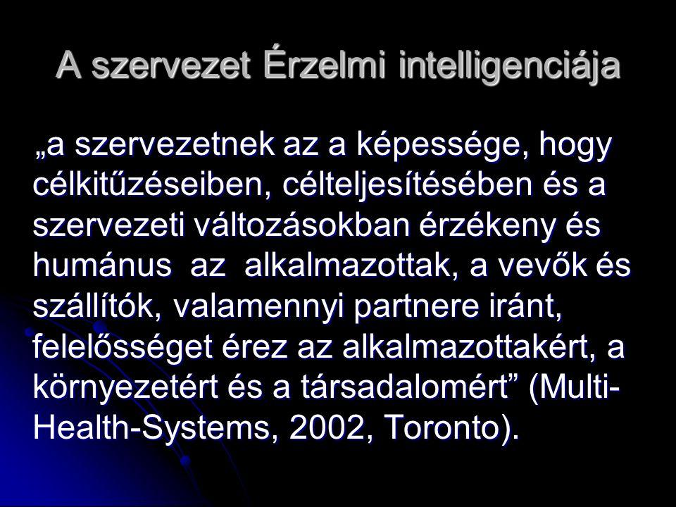 """A szervezet Érzelmi intelligenciája """"a szervezetnek az a képessége, hogy célkitűzéseiben, célteljesítésében és a szervezeti változásokban érzékeny és humánus az alkalmazottak, a vevők és szállítók, valamennyi partnere iránt, felelősséget érez az alkalmazottakért, a környezetért és a társadalomért (Multi- Health-Systems, 2002, Toronto)."""