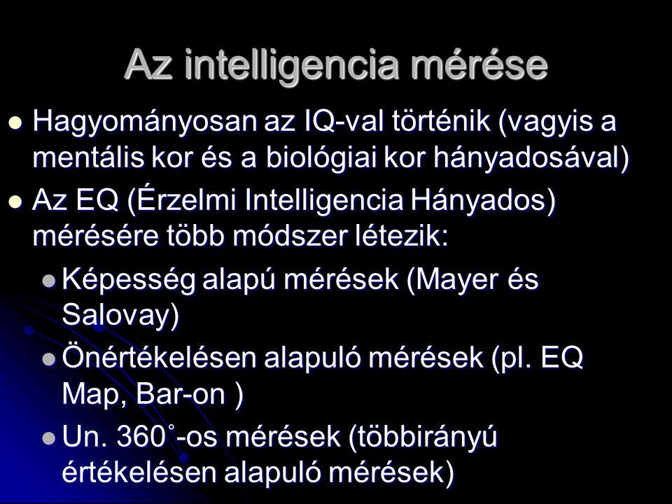 Az intelligencia mérése Hagyományosan az IQ-val történik (vagyis a mentális kor és a biológiai kor hányadosával) Hagyományosan az IQ-val történik (vagyis a mentális kor és a biológiai kor hányadosával) Az EQ (Érzelmi Intelligencia Hányados) mérésére több módszer létezik: Az EQ (Érzelmi Intelligencia Hányados) mérésére több módszer létezik: Képesség alapú mérések (Mayer és Salovay) Képesség alapú mérések (Mayer és Salovay) Önértékelésen alapuló mérések (pl.