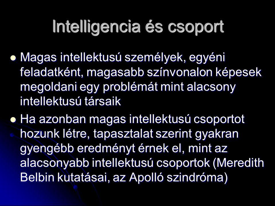 Intelligencia és csoport Magas intellektusú személyek, egyéni feladatként, magasabb színvonalon képesek megoldani egy problémát mint alacsony intellektusú társaik Magas intellektusú személyek, egyéni feladatként, magasabb színvonalon képesek megoldani egy problémát mint alacsony intellektusú társaik Ha azonban magas intellektusú csoportot hozunk létre, tapasztalat szerint gyakran gyengébb eredményt érnek el, mint az alacsonyabb intellektusú csoportok (Meredith Belbin kutatásai, az Apolló szindróma) Ha azonban magas intellektusú csoportot hozunk létre, tapasztalat szerint gyakran gyengébb eredményt érnek el, mint az alacsonyabb intellektusú csoportok (Meredith Belbin kutatásai, az Apolló szindróma)