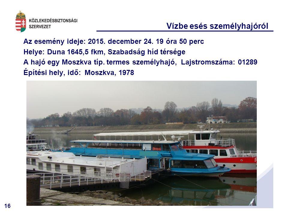 16 Vízbe esés személyhajóról Az esemény ideje: 2015. december 24. 19 óra 50 perc Helye: Duna 1645,5 fkm, Szabadság híd térsége A hajó egy Moszkva típ.