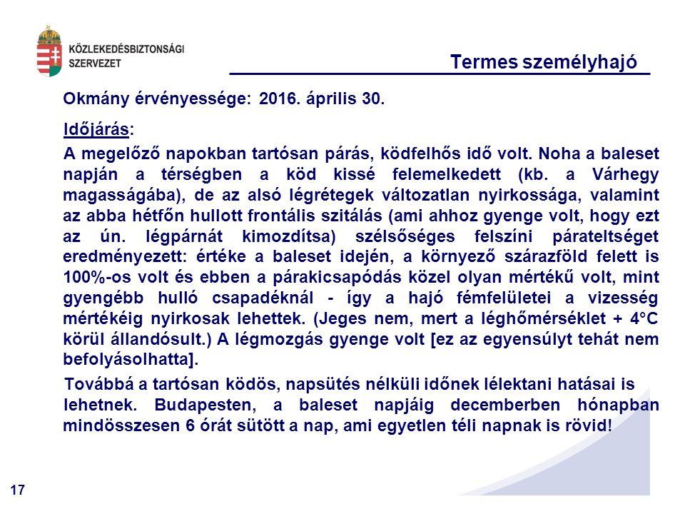 17 Termes személyhajó Okmány érvényessége: 2016. április 30.