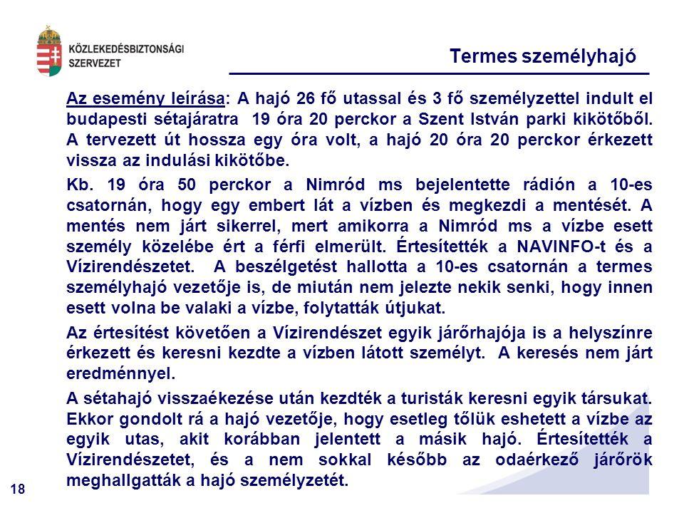 18 Termes személyhajó Az esemény leírása: A hajó 26 fő utassal és 3 fő személyzettel indult el budapesti sétajáratra 19 óra 20 perckor a Szent István parki kikötőből.