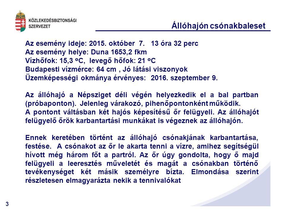 3 Állóhajón csónakbaleset Az esemény ideje: 2015. október 7. 13 óra 32 perc Az esemény helye: Duna 1653,2 fkm Vízhőfok: 15,3 o C, levegő hőfok: 21 o C