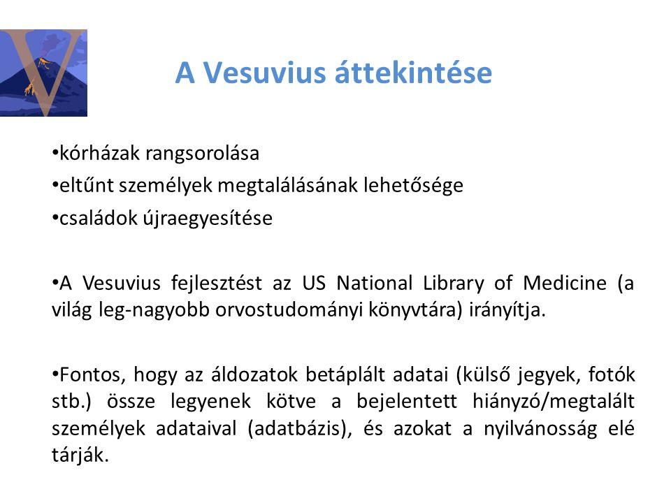 A Vesuvius áttekintése kórházak rangsorolása eltűnt személyek megtalálásának lehetősége családok újraegyesítése A Vesuvius fejlesztést az US National Library of Medicine (a világ leg-nagyobb orvostudományi könyvtára) irányítja.