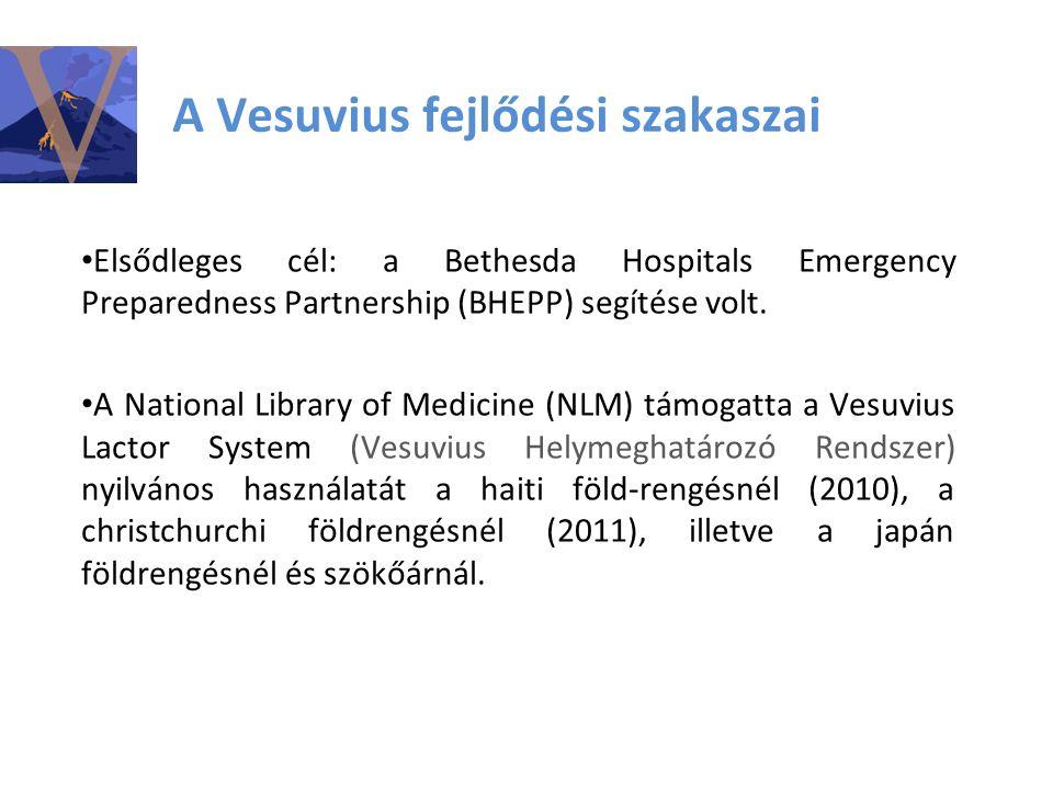 A Vesuvius fejlődési szakaszai Elsődleges cél: a Bethesda Hospitals Emergency Preparedness Partnership (BHEPP) segítése volt.