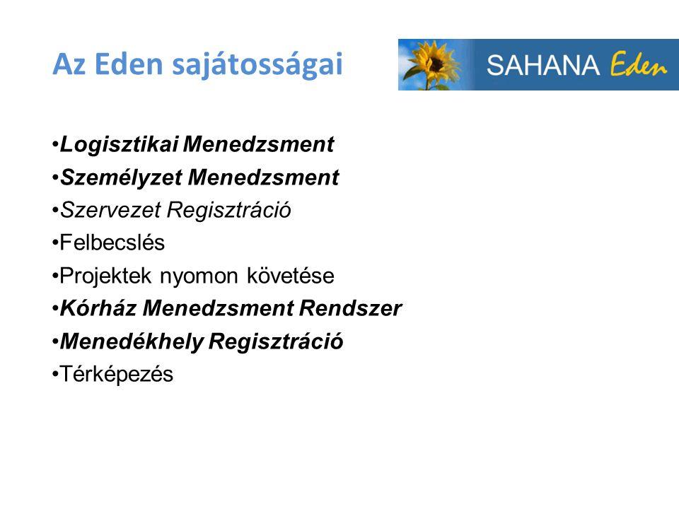 Az Eden sajátosságai Logisztikai Menedzsment Személyzet Menedzsment Szervezet Regisztráció Felbecslés Projektek nyomon követése Kórház Menedzsment Rendszer Menedékhely Regisztráció Térképezés