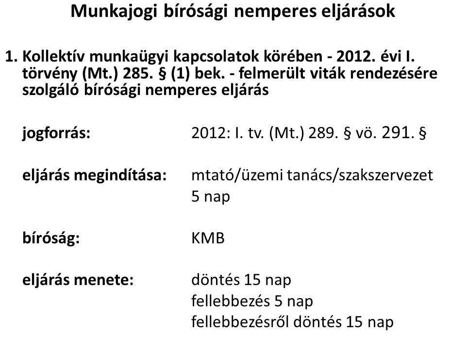 Munkajogi bírósági nemperes eljárások 1. Kollektív munkaügyi kapcsolatok körében - 2012. évi I. törvény (Mt.) 285. § (1) bek. - felmerült viták rendez