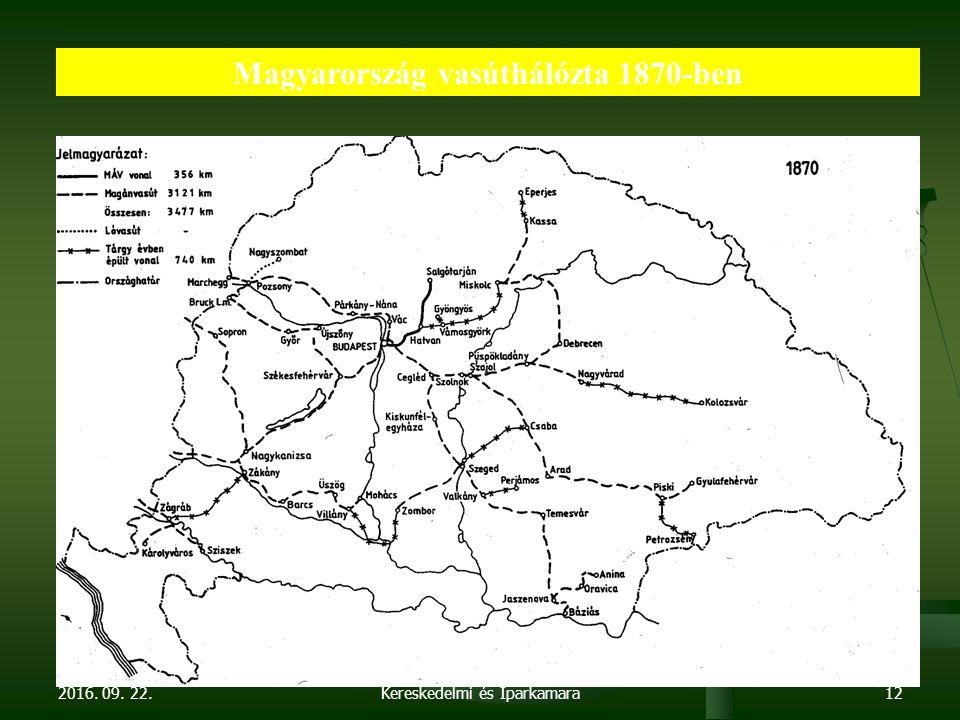 2016. 09. 22. Dr. Parragh László, elnök, Magyar Kereskedelmi és Iparkamara12 Magyarország vasúthálózta 1870-ben