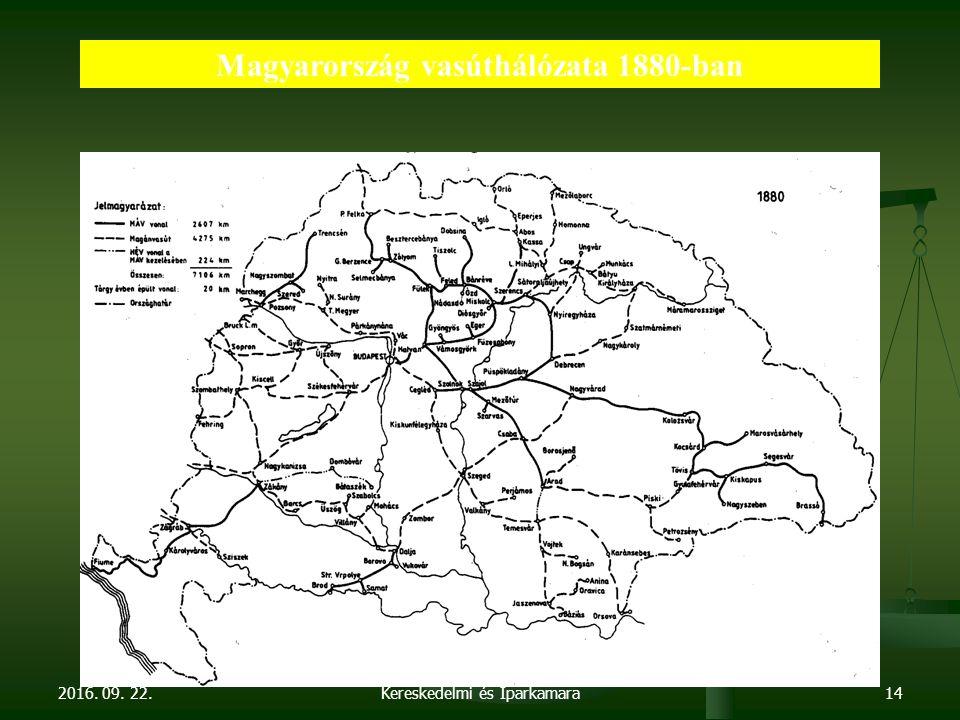 2016. 09. 22. Dr. Parragh László, elnök, Magyar Kereskedelmi és Iparkamara14 Magyarország vasúthálózata 1880-ban