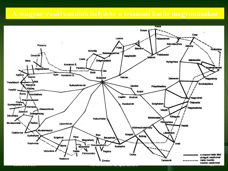 2016. 09. 22. Dr. Parragh László, elnök, Magyar Kereskedelmi és Iparkamara19 A magyar vasútvonalak helyzete a trianoni határ megvonásakor