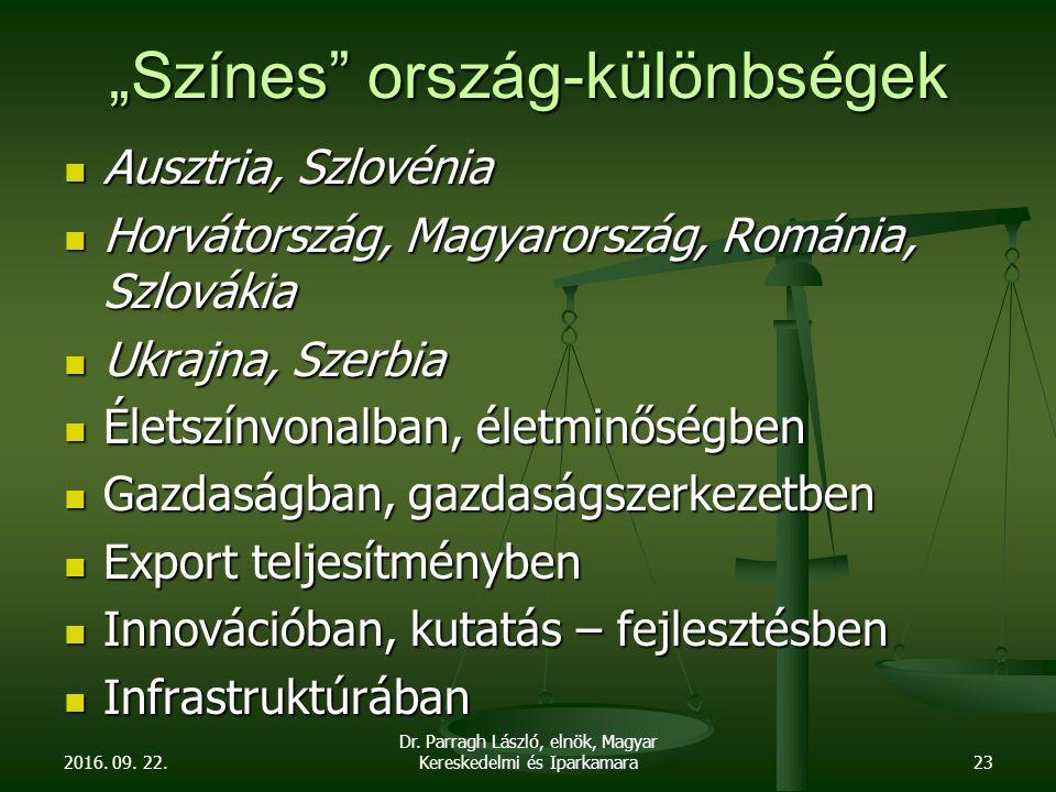 """""""Színes"""" ország-különbségek Ausztria, Szlovénia Ausztria, Szlovénia Horvátország, Magyarország, Románia, Szlovákia Horvátország, Magyarország, Románia"""